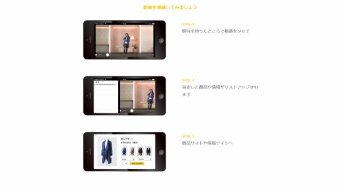 動画をタッチするだけで、商品へのリンクなどが表示され、商品購入や情報入手が出来る